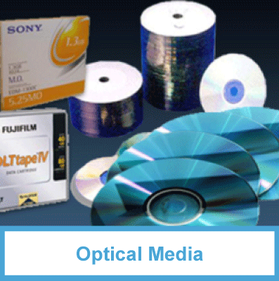 PACS Accessories - Optical Media